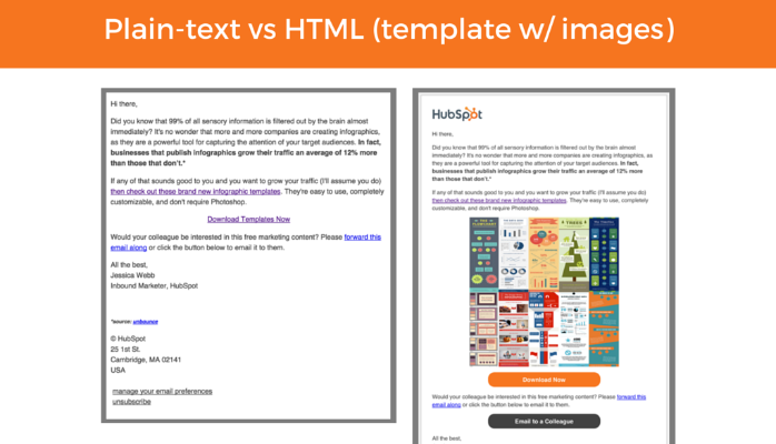What is HTML Email: Definition, Video | SendPulse
